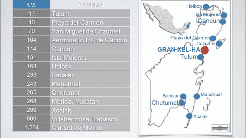 Gran Xel Ha Surrounding 835x467 - Gran Xel-ha Land